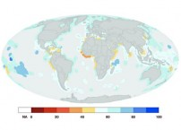 ocean-health-index