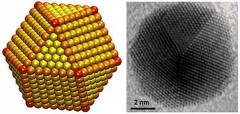 gold-nanoparticles-help-make-fuels