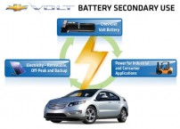 afterlife-for-electric-vehicle-batteries
