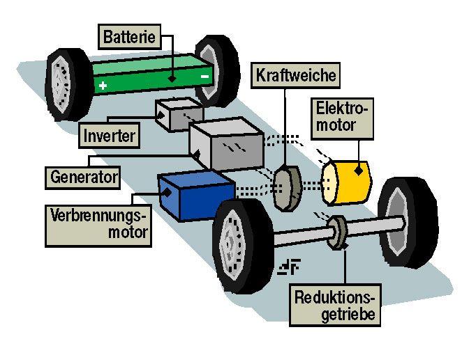 Гибридный двигатель позволяет сэкономить на старте машины