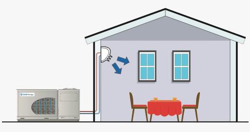 Охлаждение воздуха с помощью «ледяной батареи»