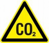 is-co2-polutanat