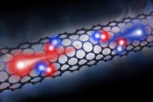 carbon-nanotubes-could-make-efficient-solar-cells