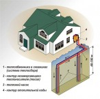 heat-pump-in-ukraine-ua