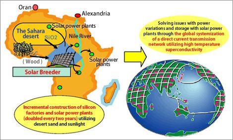Постройка солнечных электростанций в пустыне Сахара поможет решить всемирную энергетическую проблему