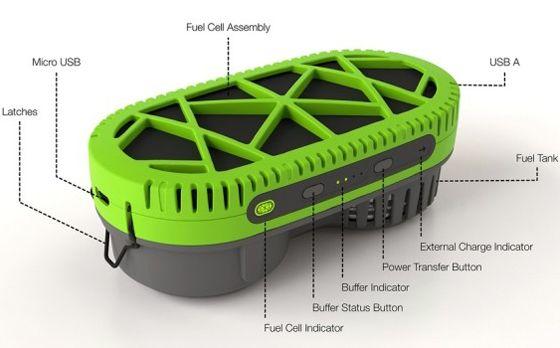 Новое водородное зарядное устройство на основе силицида натрия PowerTrekk