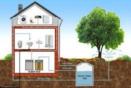 Система очистки и повторного использования серых стоков