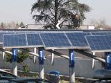 Локальная энергетика