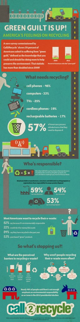 call2recycle_infographic-256x1024