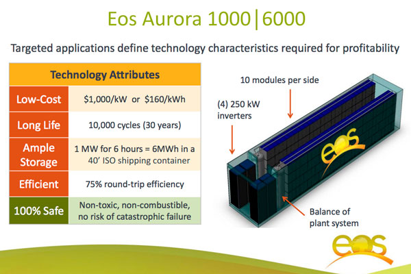 EOS-Aurora-battery